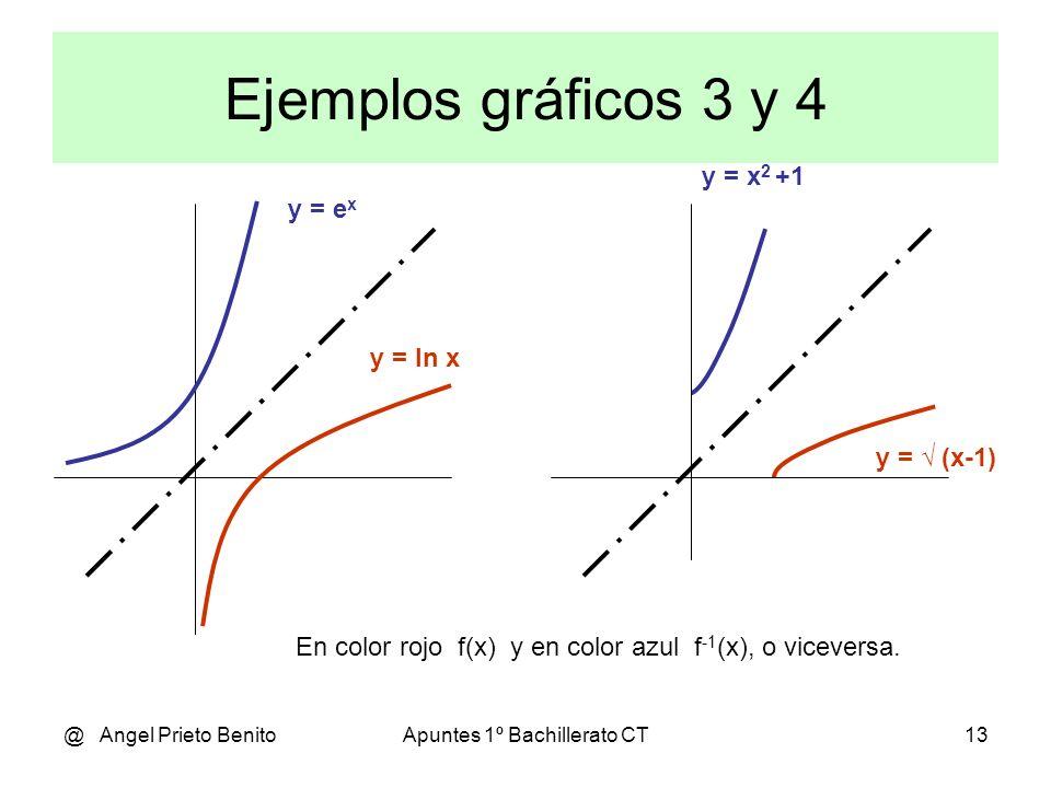 @ Angel Prieto BenitoApuntes 1º Bachillerato CT12 Ejemplos gráficos 1 y 2 En color rojo f(x) y en color azul f -1 (x), o viceversa. y = - 2.x y = - x