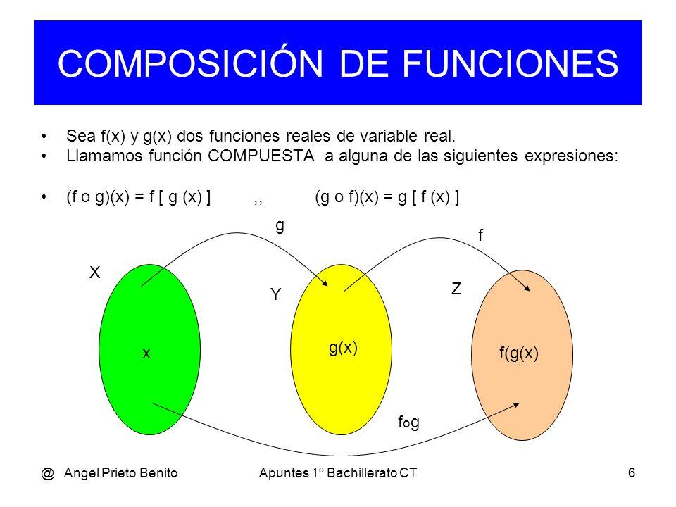 @ Angel Prieto BenitoApuntes 1º Bachillerato CT5 EJEMPLO_1 DE FUNCIÓN PRODUCTO Sea f(x) = x – 1 y g(x) = 1 / ( x – 1). Dom f(x) = R, pues para cualqui