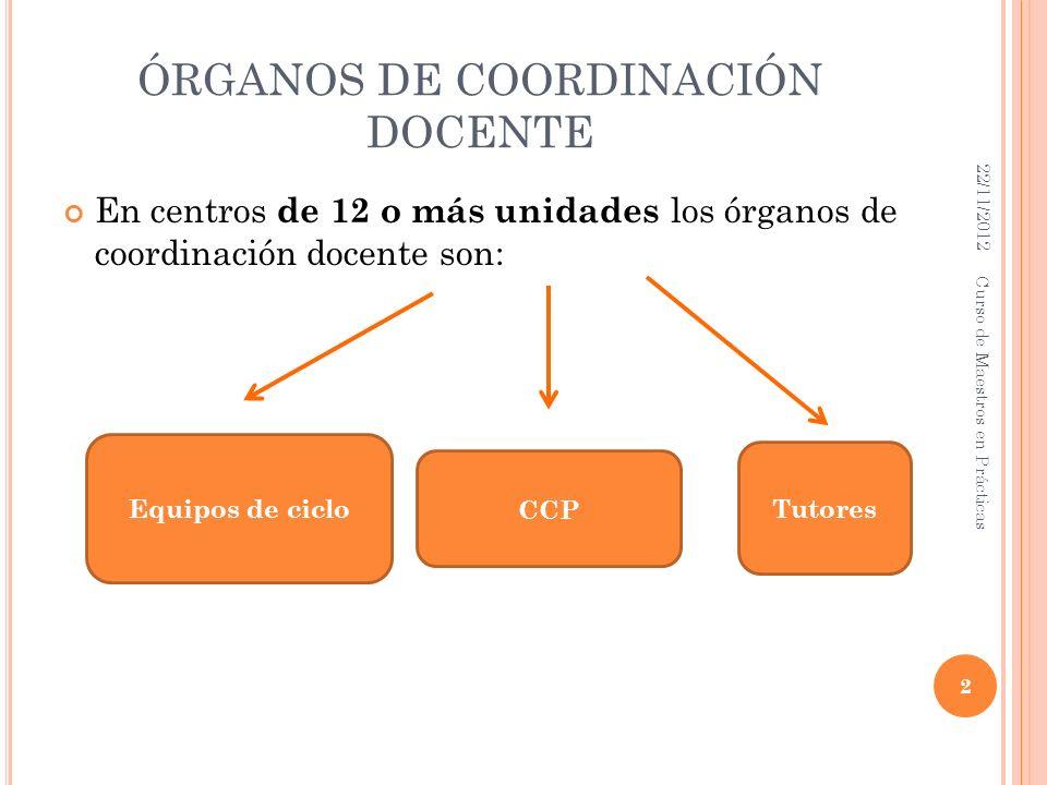 ÓRGANOS DE COORDINACIÓN DOCENTE En centros de 12 o más unidades los órganos de coordinación docente son: 22/11/2012 2 Curso de Maestros en Prácticas C