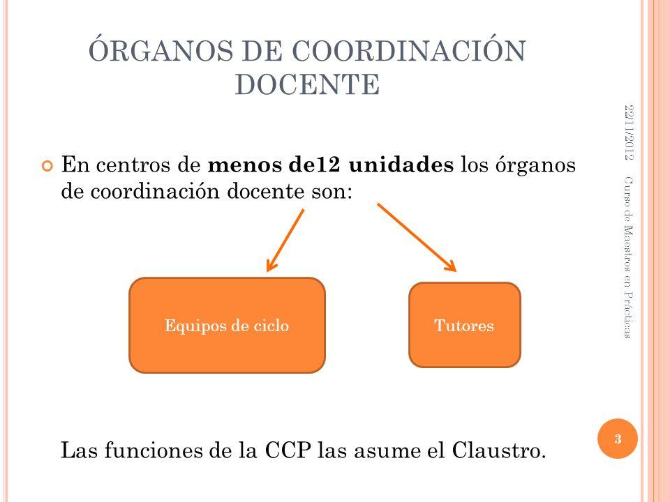 ÓRGANOS DE COORDINACIÓN DOCENTE En centros de menos de12 unidades los órganos de coordinación docente son: Las funciones de la CCP las asume el Claust