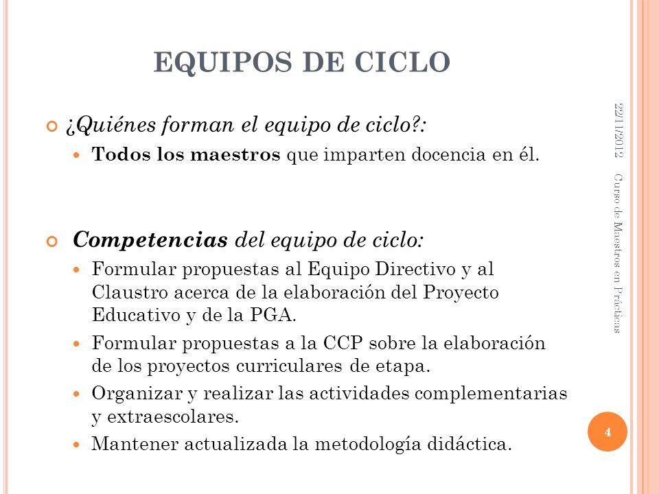 EQUIPOS DE CICLO El COORDINADOR de ciclo: Cada ciclo tiene un coordinador.