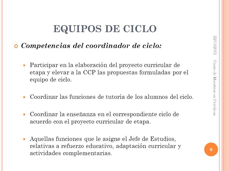 EQUIPOS DE CICLO Competencias del coordinador de ciclo: Participar en la elaboración del proyecto curricular de etapa y elevar a la CCP las propuestas