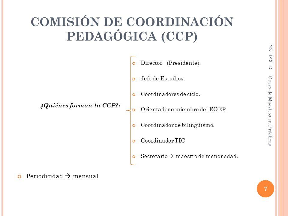 COMISIÓN DE COORDINACIÓN PEDAGÓGICA (CCP) ¿Quiénes forman la CCP?: Periodicidad mensual Director (Presidente). Jefe de Estudios. Coordinadores de cicl