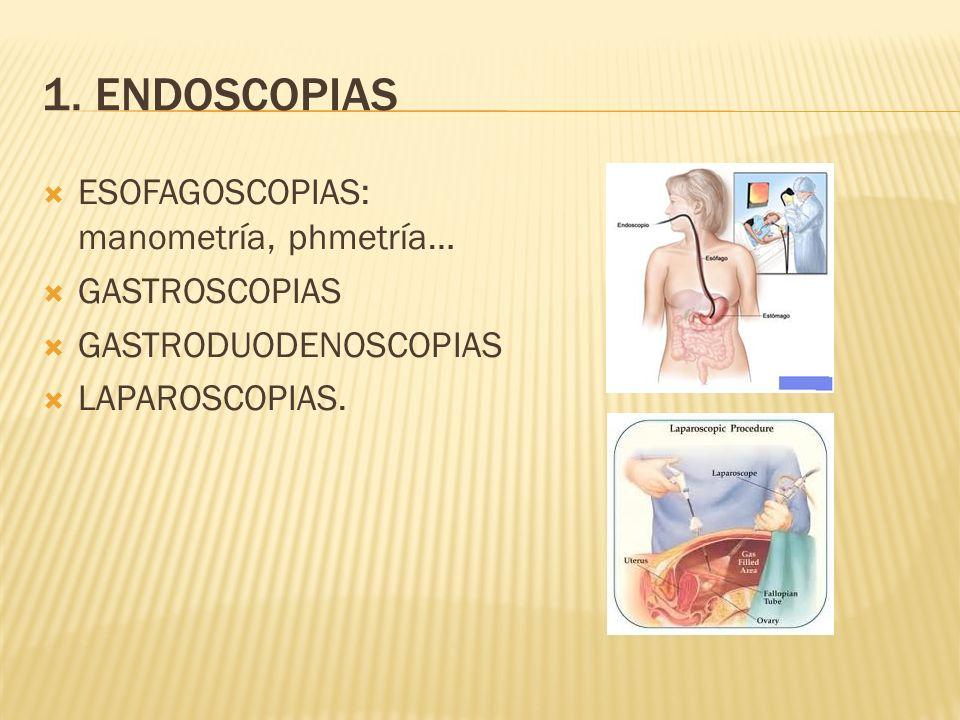1. ENDOSCOPIAS ESOFAGOSCOPIAS: manometría, phmetría… GASTROSCOPIAS GASTRODUODENOSCOPIAS LAPAROSCOPIAS.