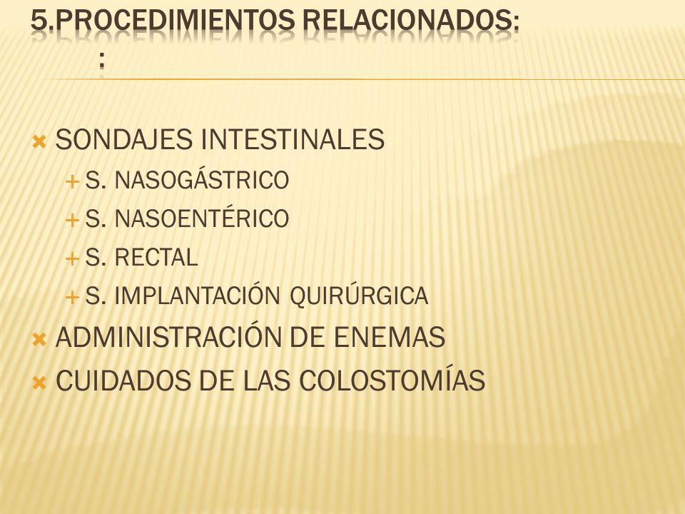 SONDAJES INTESTINALES S.NASOGÁSTRICO S. NASOENTÉRICO S.
