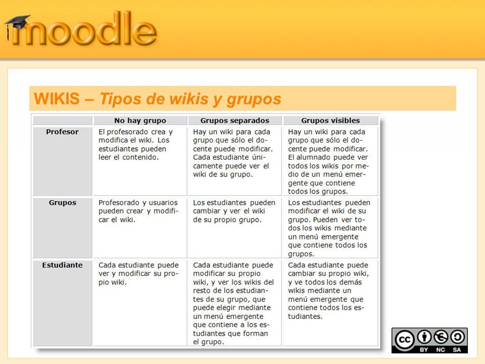 WIKIS – Tipos de wikis y grupos