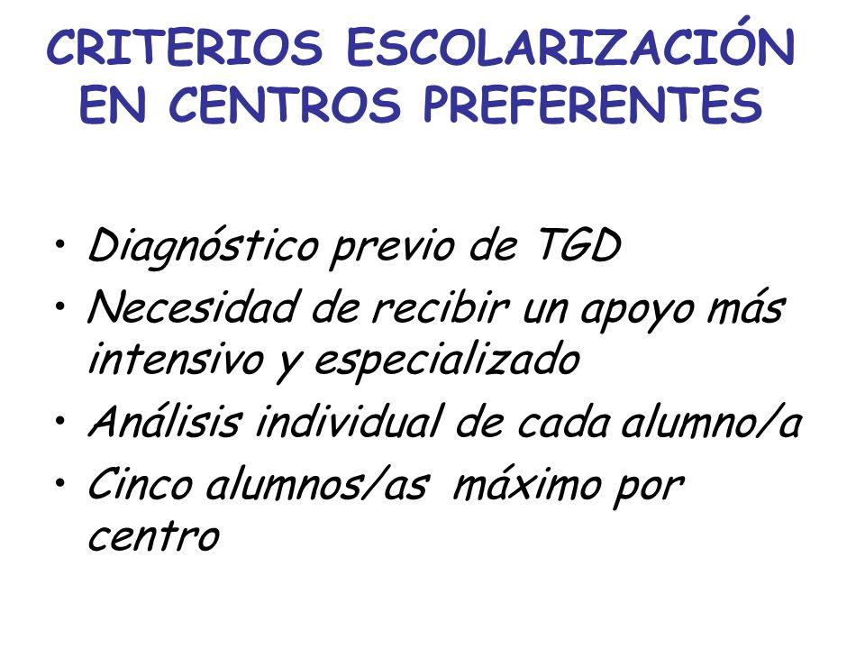 CRITERIOS ESCOLARIZACIÓN EN CENTROS PREFERENTES Diagnóstico previo de TGD Necesidad de recibir un apoyo más intensivo y especializado Análisis individ