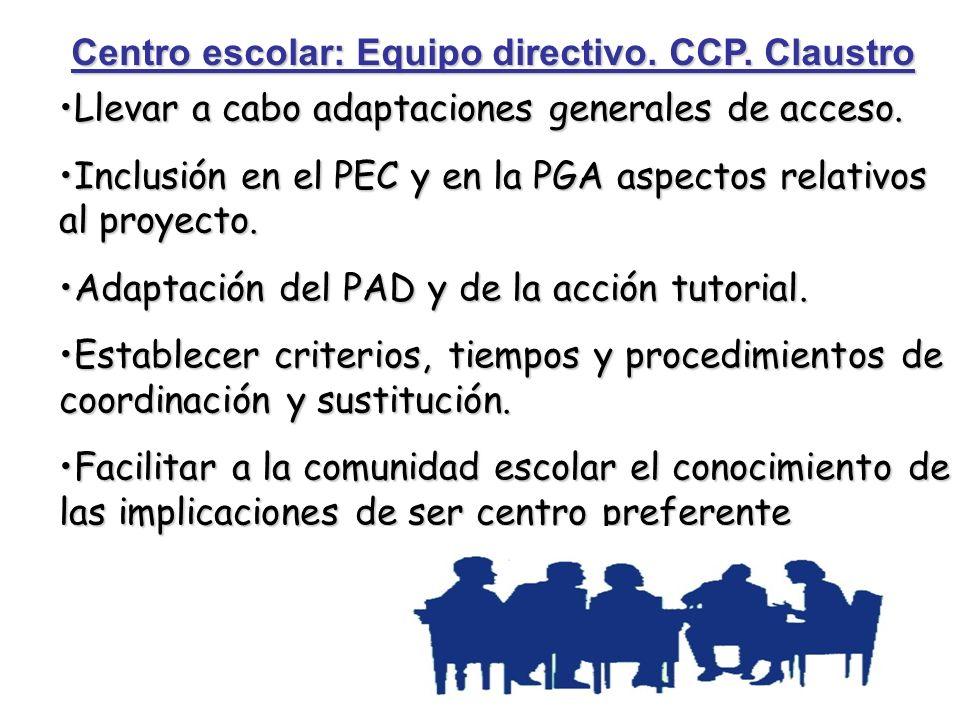 Centro escolar: Equipo directivo. CCP. Claustro Llevar a cabo adaptaciones generales de acceso.Llevar a cabo adaptaciones generales de acceso. Inclusi