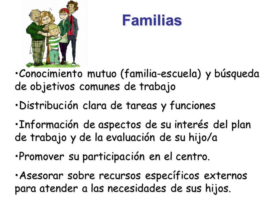 Familias Conocimiento mutuo (familia-escuela) y búsqueda de objetivos comunes de trabajoConocimiento mutuo (familia-escuela) y búsqueda de objetivos c