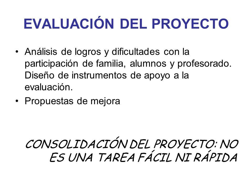 EVALUACIÓN DEL PROYECTO Análisis de logros y dificultades con la participación de familia, alumnos y profesorado. Diseño de instrumentos de apoyo a la