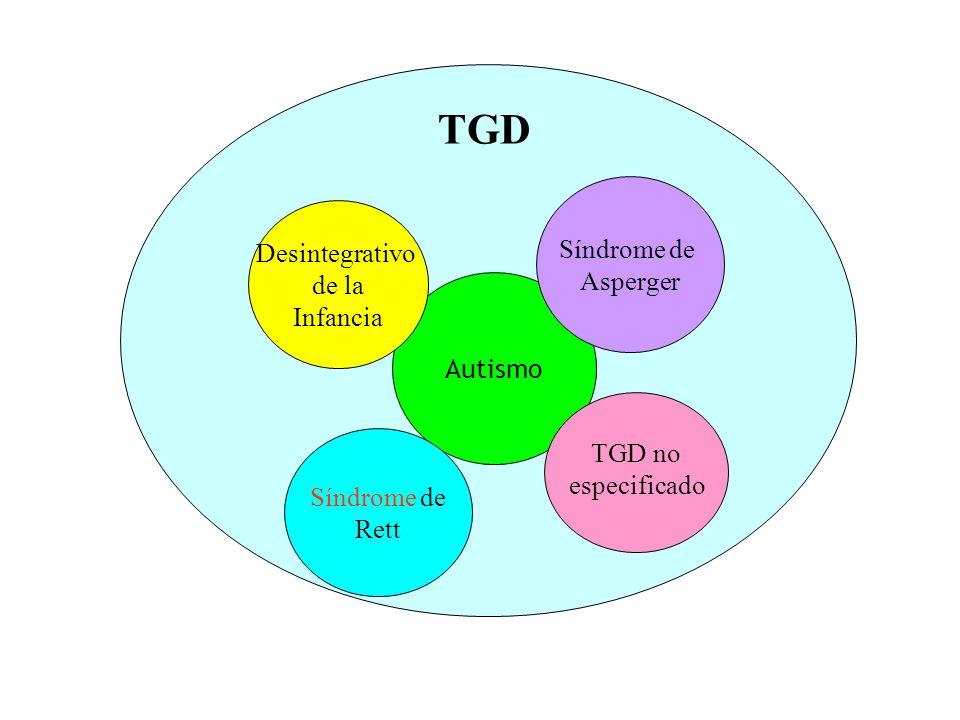 Autismo Desintegrativo de la Infancia Síndrome de Rett Síndrome de Asperger TGD TGD no especificado