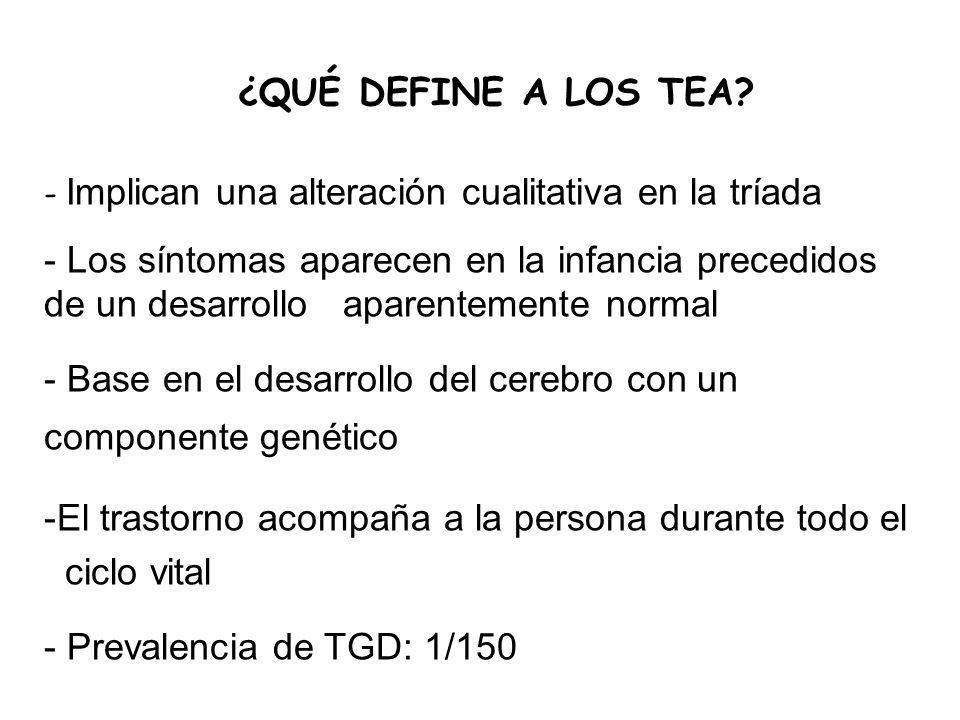 ¿QUÉ DEFINE A LOS TEA? - Implican una alteración cualitativa en la tríada - Los síntomas aparecen en la infancia precedidos de un desarrollo aparentem