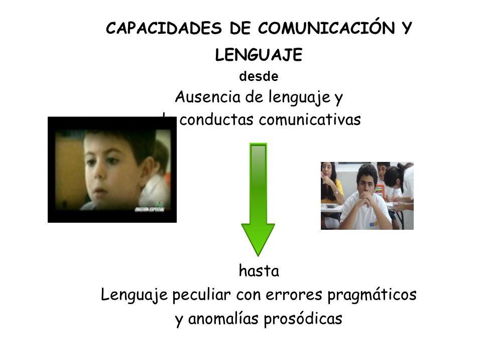CAPACIDADES DE COMUNICACIÓN Y LENGUAJE desde Ausencia de lenguaje y de conductas comunicativas hasta Lenguaje peculiar con errores pragmáticos y anoma