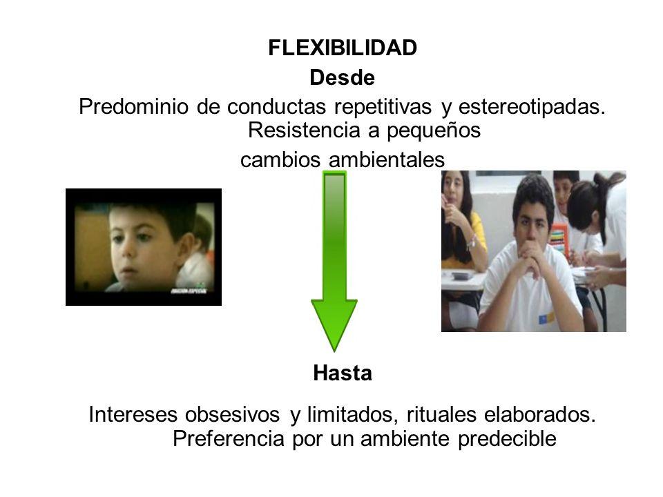 FLEXIBILIDAD Desde Predominio de conductas repetitivas y estereotipadas. Resistencia a pequeños cambios ambientales Hasta Intereses obsesivos y limita