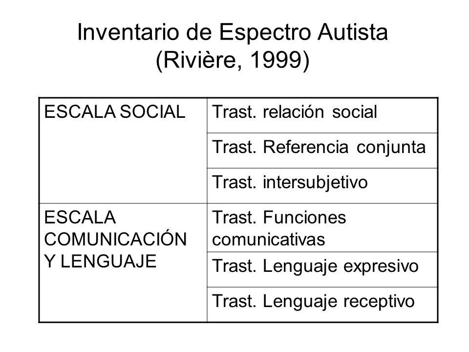 Inventario de Espectro Autista (Rivière, 1999) ESCALA SOCIALTrast. relación social Trast. Referencia conjunta Trast. intersubjetivo ESCALA COMUNICACIÓ