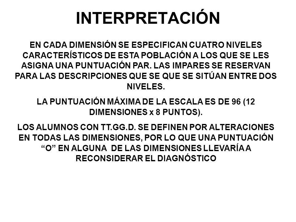 INTERPRETACIÓN EN CADA DIMENSIÓN SE ESPECIFICAN CUATRO NIVELES CARACTERÍSTICOS DE ESTA POBLACIÓN A LOS QUE SE LES ASIGNA UNA PUNTUACIÓN PAR. LAS IMPAR