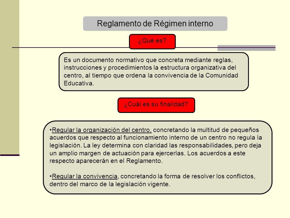 Reglamento de Régimen interno ¿Qué es.