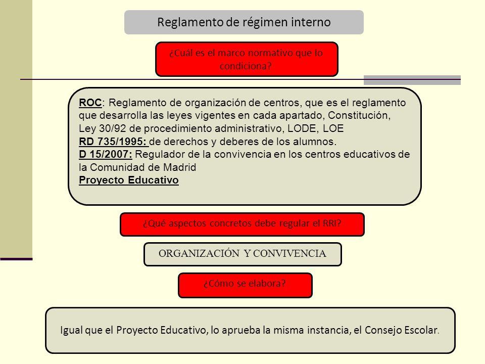 Reglamento de régimen interno ¿Cuál es el marco normativo que lo condiciona.