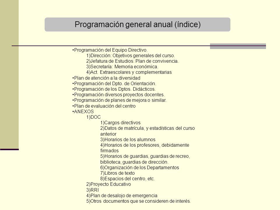 Programación general anual (índice) Programación del Equipo Directivo.