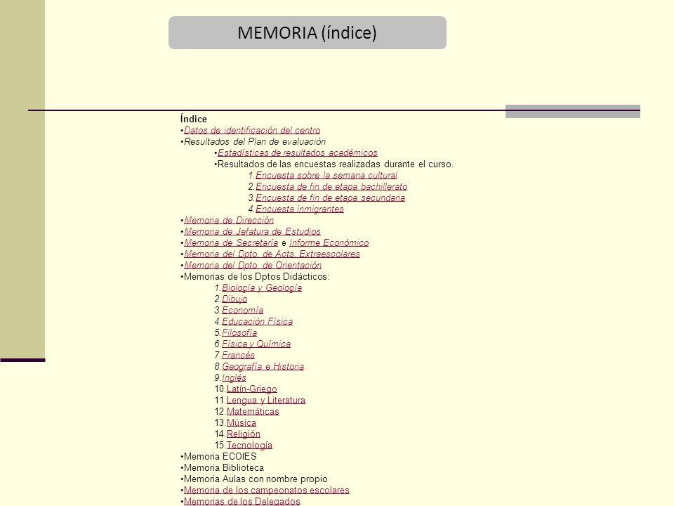 MEMORIA (índice) Índice Datos de identificación del centroDatos de identificación del centro Resultados del Plan de evaluación Estadísticas de resultados académicosEstadísticas de resultados académicos Resultados de las encuestas realizadas durante el curso.