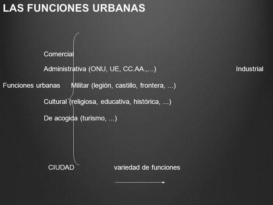 LAS FUNCIONES URBANAS Comercial Administrativa (ONU, UE, CC.AA.,...) Industrial Funciones urbanasMilitar (legión, castillo, frontera,...) Cultural (re