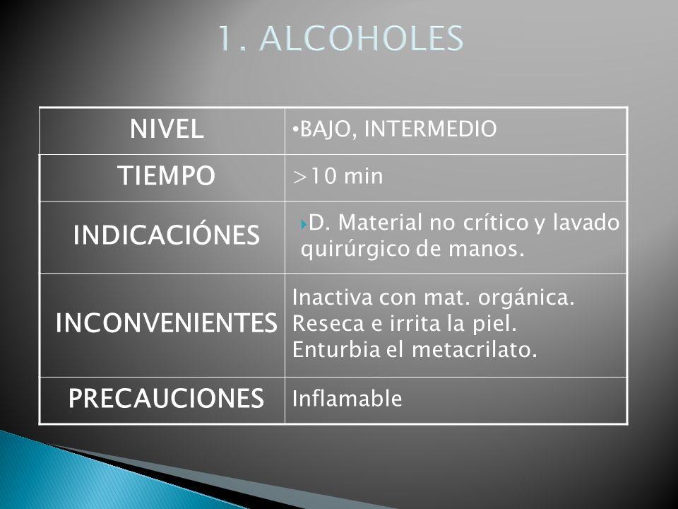 1. ALCOHOLES NIVEL BAJO, INTERMEDIO TIEMPO >10 min INDICACIÓNES D. Material no crítico y lavado quirúrgico de manos. INCONVENIENTES Inactiva con mat.