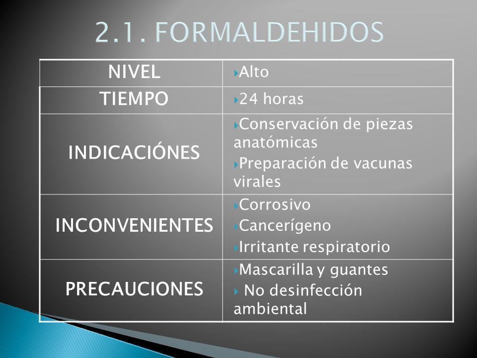 2.1. FORMALDEHIDOS NIVEL Alto TIEMPO 24 horas INDICACIÓNES Conservación de piezas anatómicas Preparación de vacunas virales INCONVENIENTES Corrosivo C