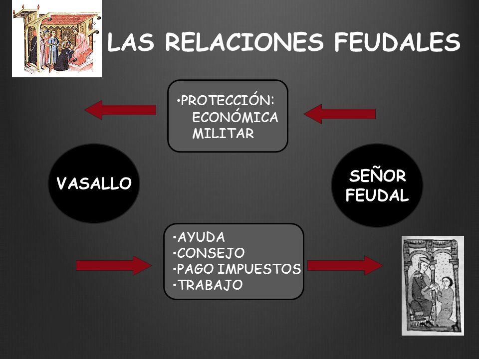 VASALLO SEÑOR FEUDAL PROTECCIÓN : ECONÓMICA MILITAR AYUDA CONSEJO PAGO IMPUESTOS TRABAJO LAS RELACIONES FEUDALES