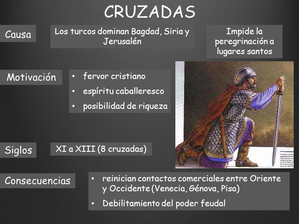 Causa CRUZADAS Motivación XI a XIII (8 cruzadas) Siglos Los turcos dominan Bagdad, Siria y Jerusalén fervor cristiano espíritu caballeresco posibilida