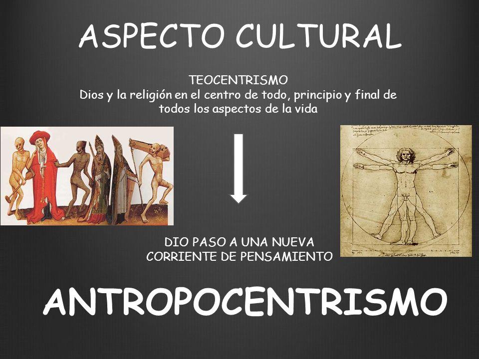 ASPECTO CULTURAL TEOCENTRISMO Dios y la religión en el centro de todo, principio y final de todos los aspectos de la vida DIO PASO A UNA NUEVA CORRIEN
