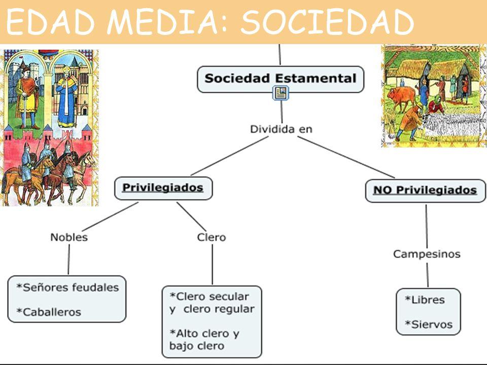 EDAD MEDIA: SOCIEDAD