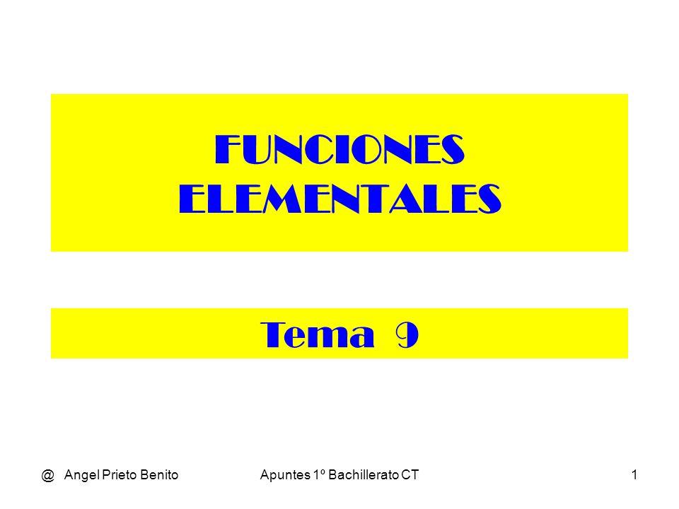 @ Angel Prieto BenitoApuntes 1º Bachillerato CT11 Ejemplo 1 SIMETRÍA PAR f(x) = x 2 TABLA x y -2 4 -1 1 0 1 2 4 y f(x) = x 2.