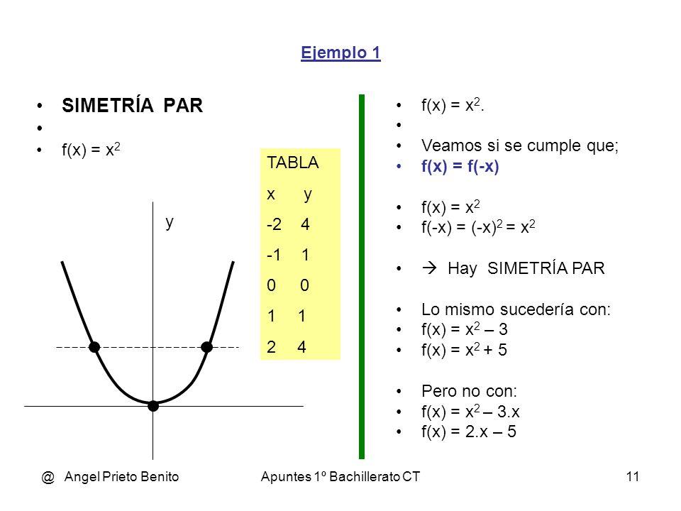 @ Angel Prieto BenitoApuntes 1º Bachillerato CT10 SIMETRÍAS SIMETRÍAS Sea la función y = f(x). Si se cumple que f(x) = f(-x) Hay SIMETRÍA PAR Signific