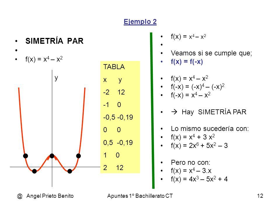 @ Angel Prieto BenitoApuntes 1º Bachillerato CT11 Ejemplo 1 SIMETRÍA PAR f(x) = x 2 TABLA x y -2 4 -1 1 0 1 2 4 y f(x) = x 2. Veamos si se cumple que;