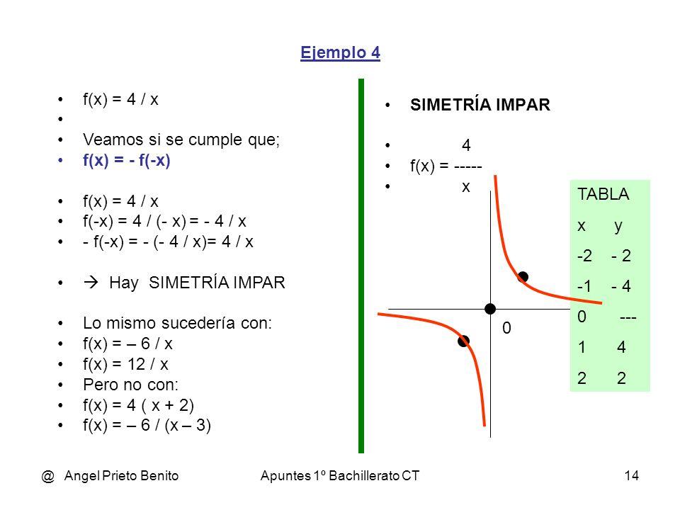 @ Angel Prieto BenitoApuntes 1º Bachillerato CT13 Ejemplo 3 SIMETRÍA IMPAR f(x) = x 3 TABLA x y -2 - 8 -1 - 1 0 1 2 8 O f(x) = x 3. Veamos si se cumpl