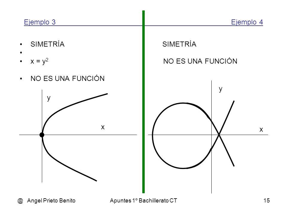 @ Angel Prieto BenitoApuntes 1º Bachillerato CT14 Ejemplo 4 SIMETRÍA IMPAR 4 f(x) = ----- x TABLA x y -2 - 2 -1 - 4 0 --- 1 4 2 0 f(x) = 4 / x Veamos