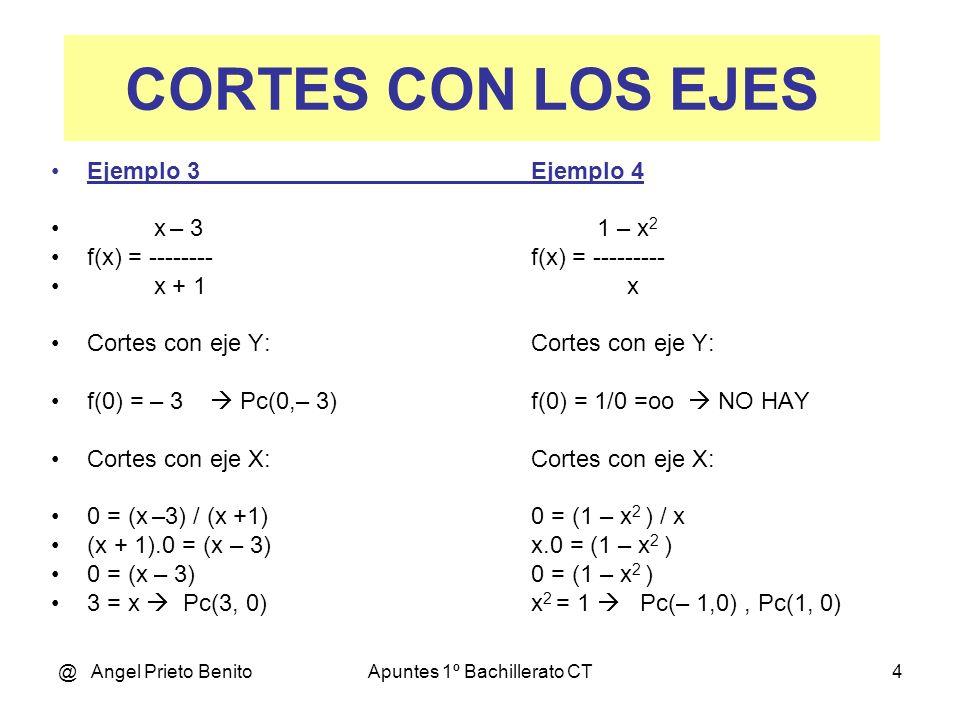 @ Angel Prieto BenitoApuntes 1º Bachillerato CT4 Ejemplo 3Ejemplo 4 x – 3 1 – x 2 f(x) = --------f(x) = --------- x + 1x Cortes con eje Y:Cortes con eje Y: f(0) = – 3 Pc(0,– 3)f(0) = 1/0 =oo NO HAY Cortes con eje X:Cortes con eje X: 0 = (x –3) / (x +1)0 = (1 – x 2 ) / x (x + 1).0 = (x – 3)x.0 = (1 – x 2 ) 0 = (x – 3)0 = (1 – x 2 ) 3 = x Pc(3, 0)x 2 = 1 Pc(– 1,0), Pc(1, 0) CORTES CON LOS EJES