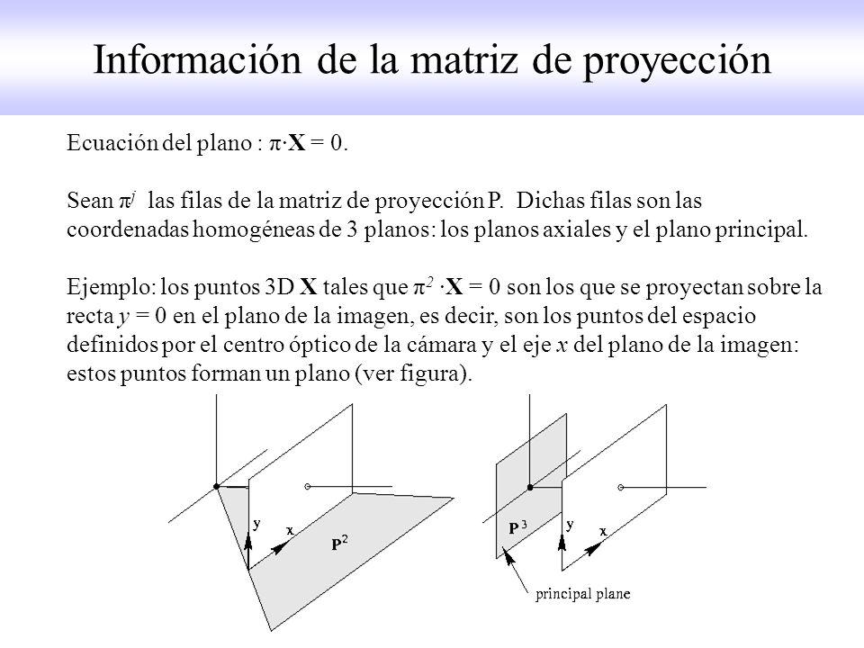 Información de la matriz de proyección Ecuación del plano : π·X = 0. Sean π j las filas de la matriz de proyección P. Dichas filas son las coordenadas