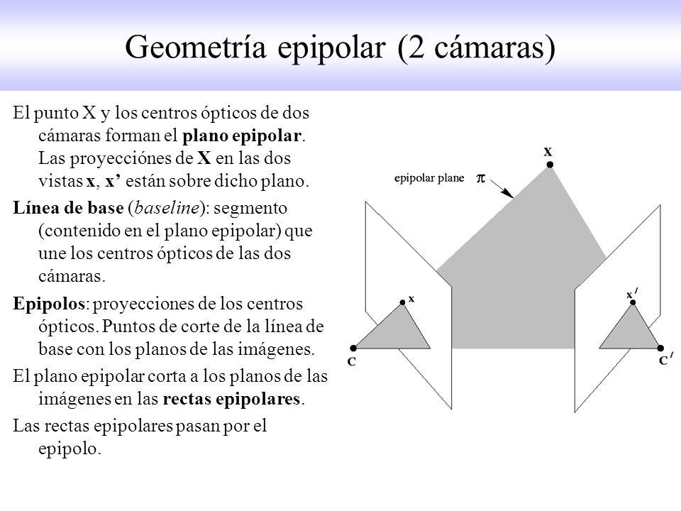El punto X y los centros ópticos de dos cámaras forman el plano epipolar. Las proyecciónes de X en las dos vistas x, x están sobre dicho plano. Línea