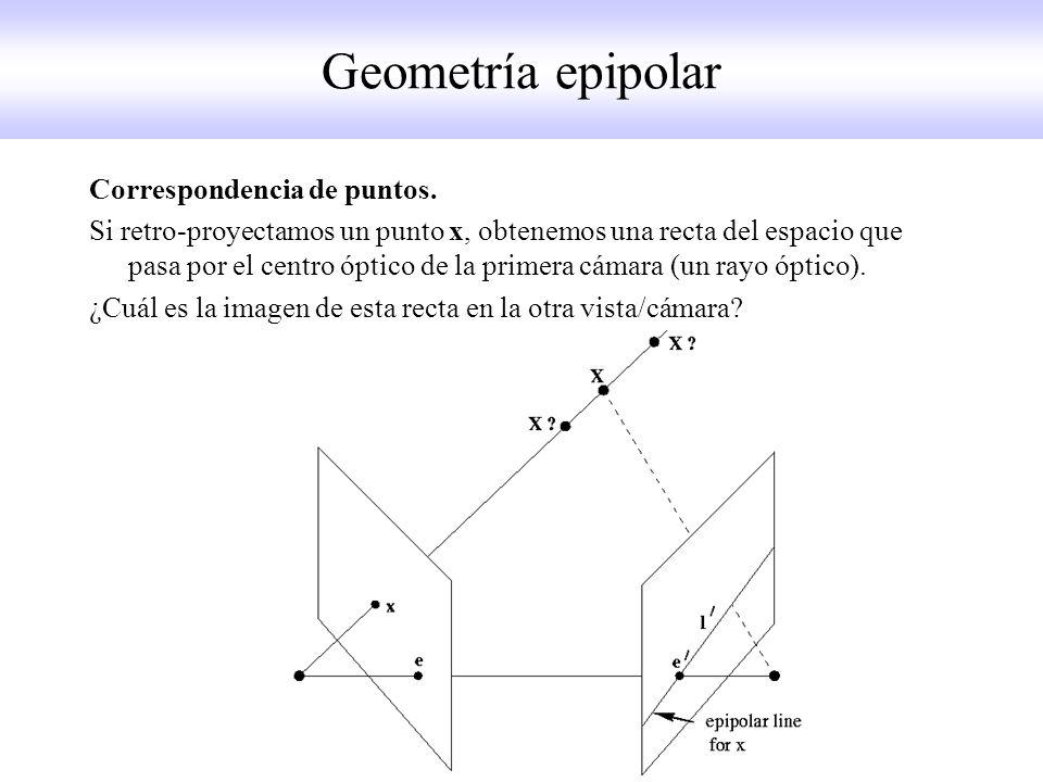 Correspondencia de puntos. Si retro-proyectamos un punto x, obtenemos una recta del espacio que pasa por el centro óptico de la primera cámara (un ray