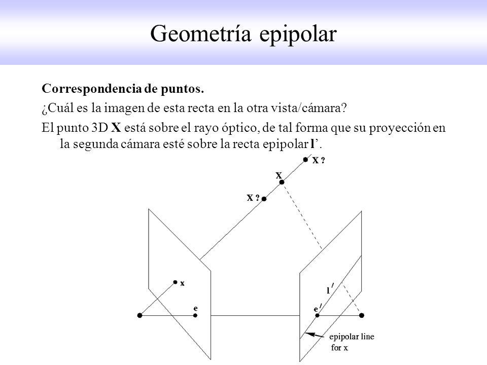 Correspondencia de puntos. ¿Cuál es la imagen de esta recta en la otra vista/cámara? El punto 3D X está sobre el rayo óptico, de tal forma que su proy