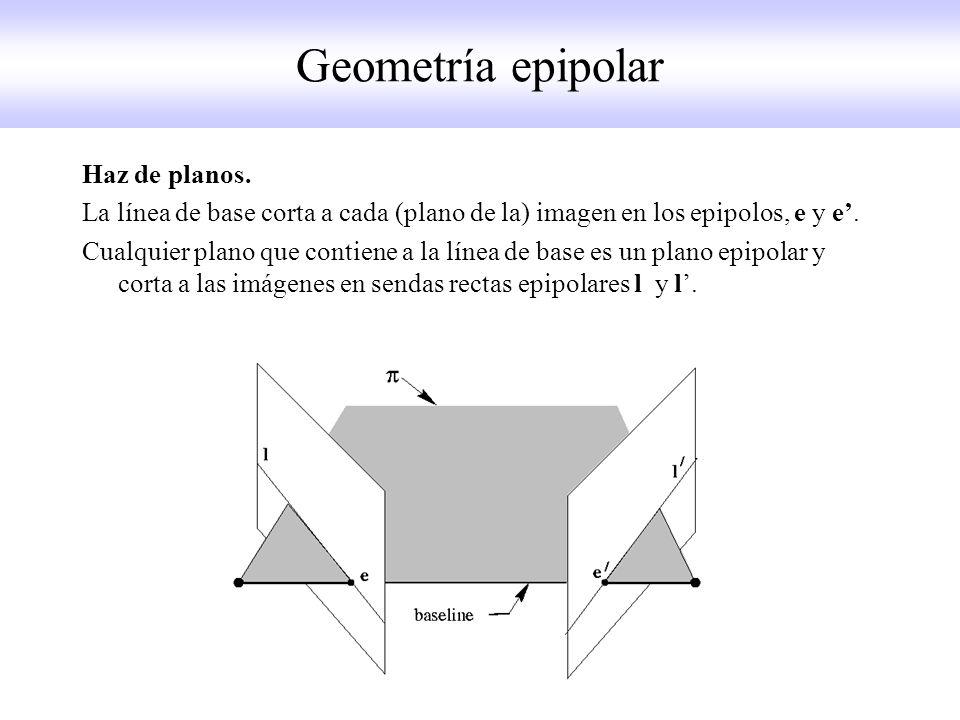 Haz de planos. La línea de base corta a cada (plano de la) imagen en los epipolos, e y e. Cualquier plano que contiene a la línea de base es un plano