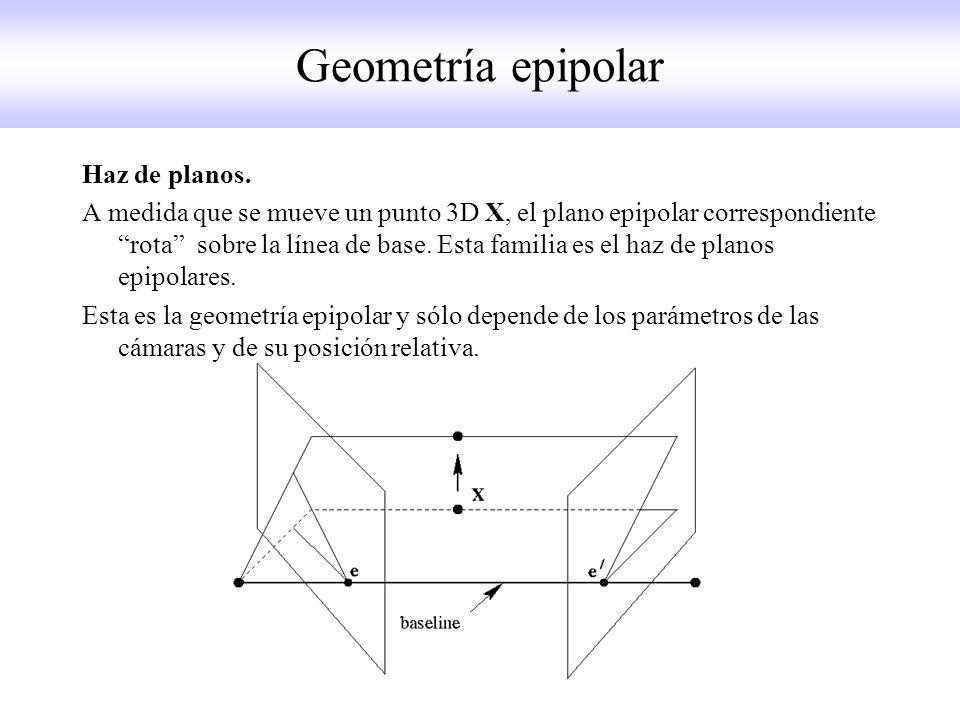 Haz de planos. A medida que se mueve un punto 3D X, el plano epipolar correspondiente rota sobre la línea de base. Esta familia es el haz de planos ep