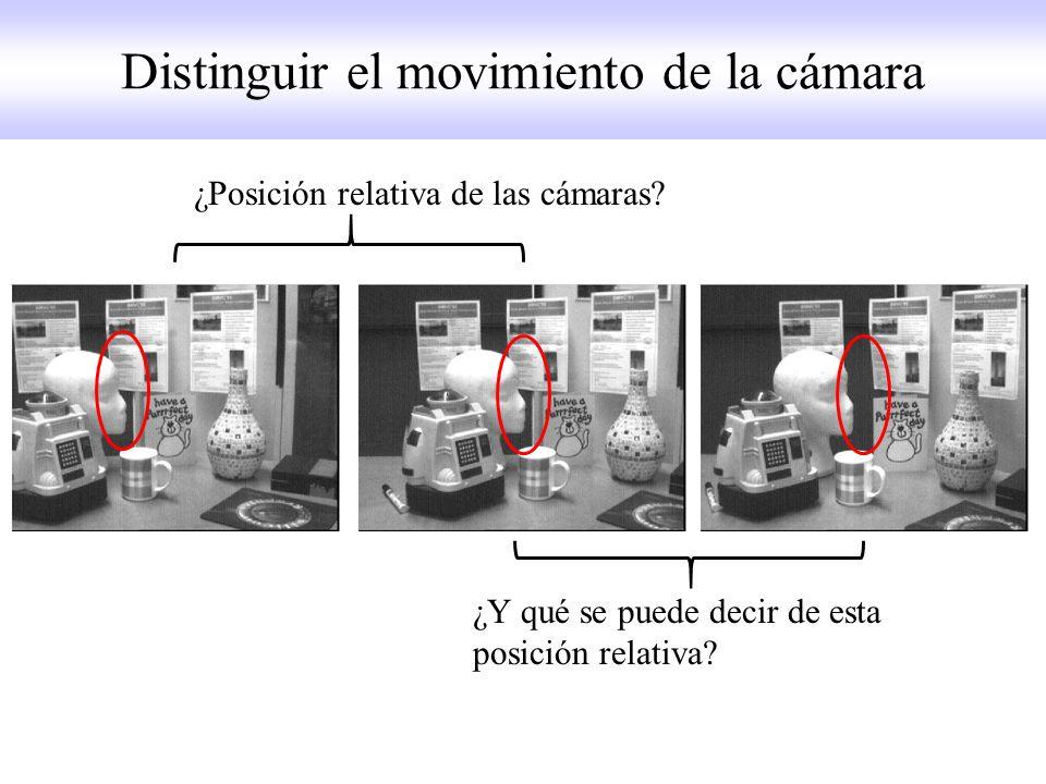 Distinguir el movimiento de la cámara ¿Posición relativa de las cámaras? ¿Y qué se puede decir de esta posición relativa?