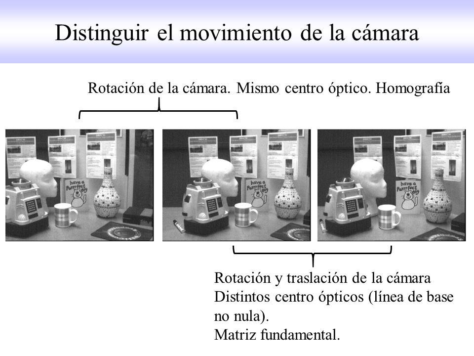 Distinguir el movimiento de la cámara Rotación de la cámara. Mismo centro óptico. Homografía Rotación y traslación de la cámara Distintos centro óptic