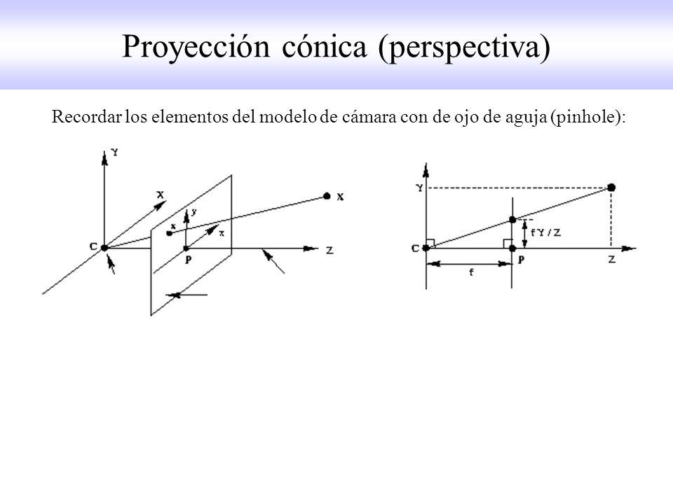 Correspondencia de puntos.¿Cuál es la imagen de esta recta en la otra vista/cámara.