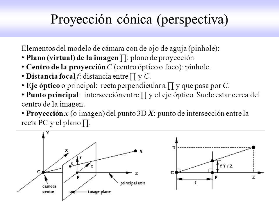 Proyección cónica (perspectiva) Elementos del modelo de cámara con de ojo de aguja (pinhole): Plano (virtual) de la imagen : plano de proyección Centr