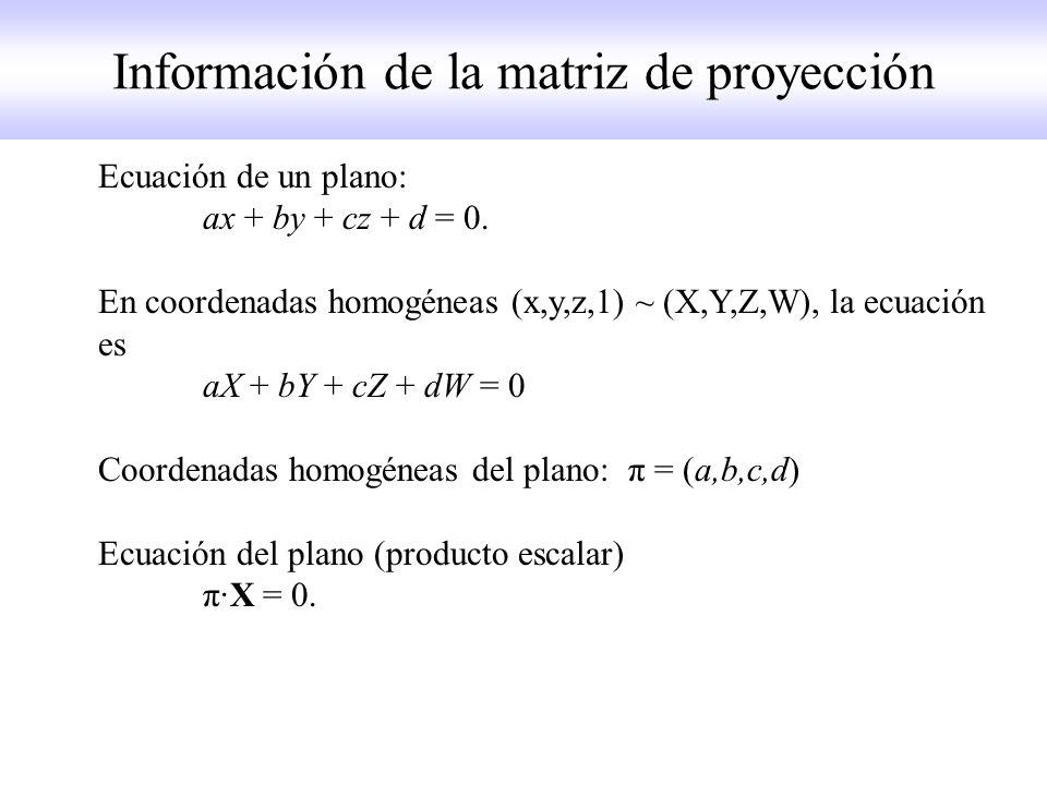 Información de la matriz de proyección Ecuación de un plano: ax + by + cz + d = 0. En coordenadas homogéneas (x,y,z,1) ~ (X,Y,Z,W), la ecuación es aX