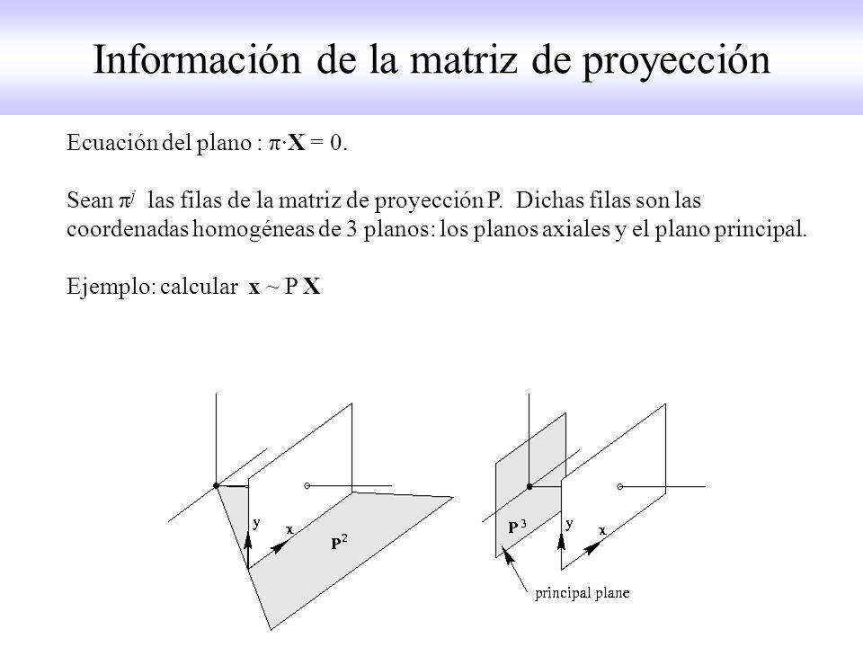 Información de la matriz de proyección Ecuación del plano : π·X = 0.