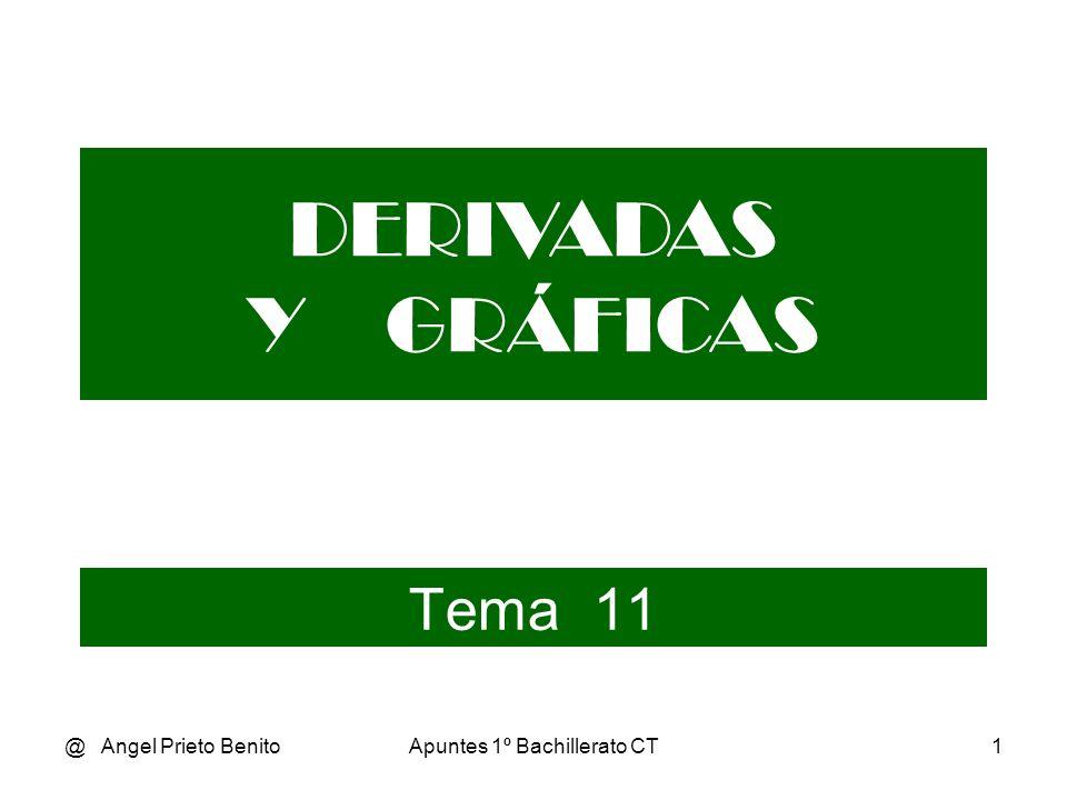 @ Angel Prieto BenitoApuntes 1º Bachillerato CT1 Tema 11 DERIVADAS Y GRÁFICAS